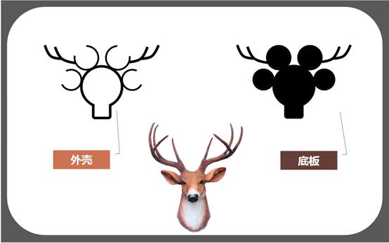 """【noc""""3d创新作品征选""""活动】创意案例分享:硬币分离器"""